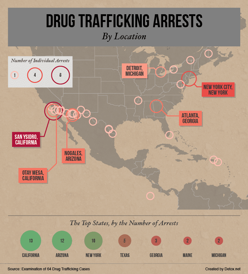Drug Mules: Trafficking By the Numbers | Uncover Addiction