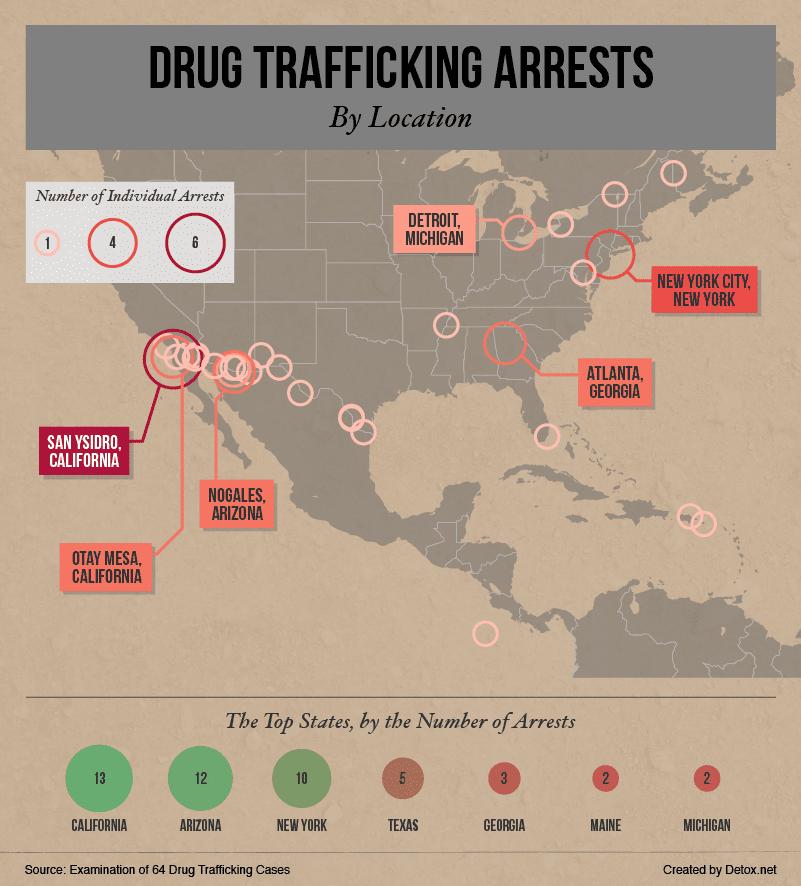drug-trafficking-arrests-by-location