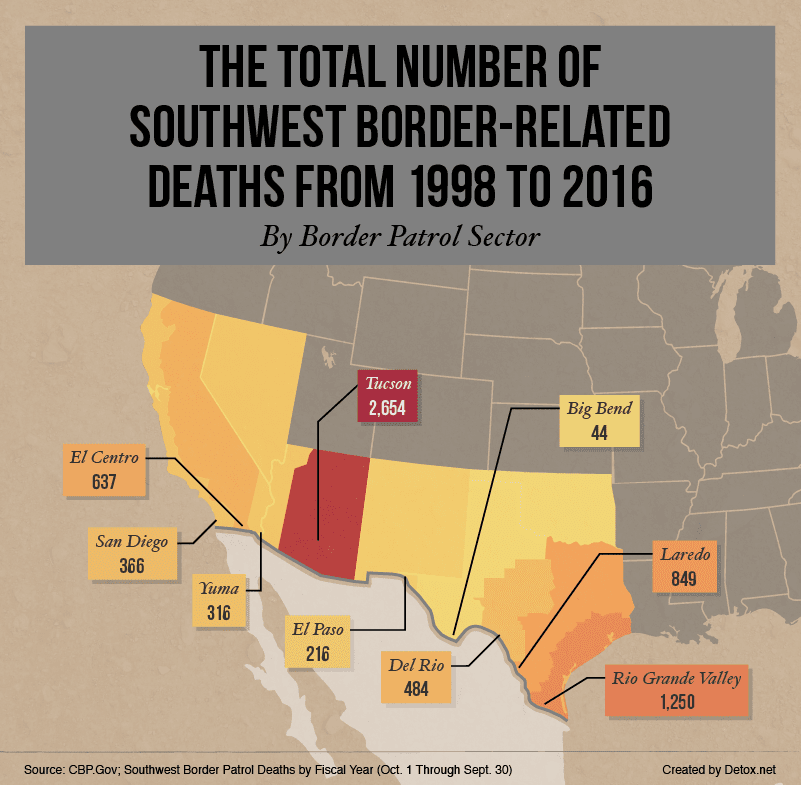 number-of-southwest-border-related-deaths