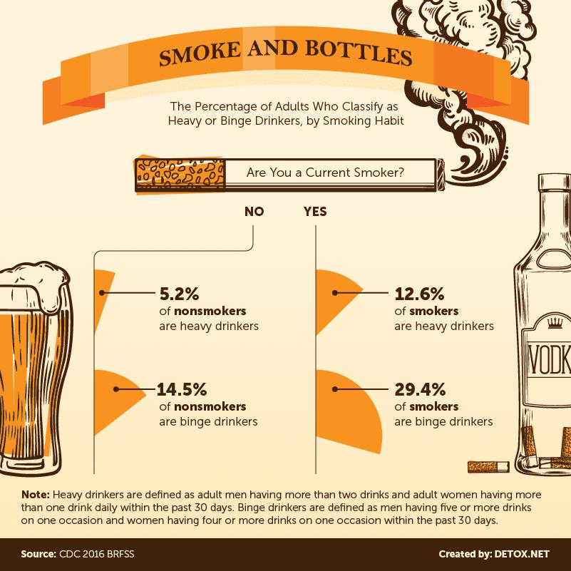 smoke-and-bottles