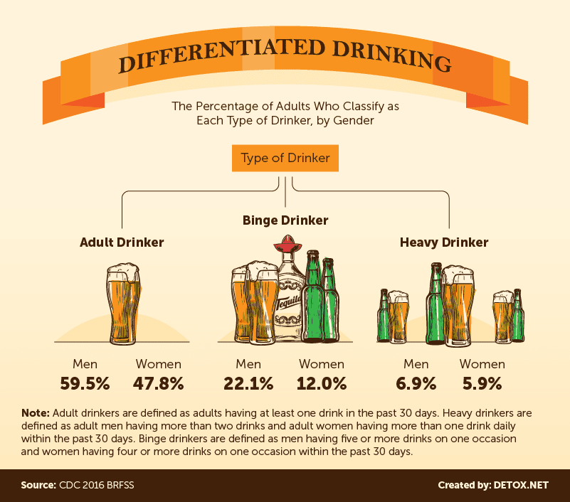 american-differentiated-drinking