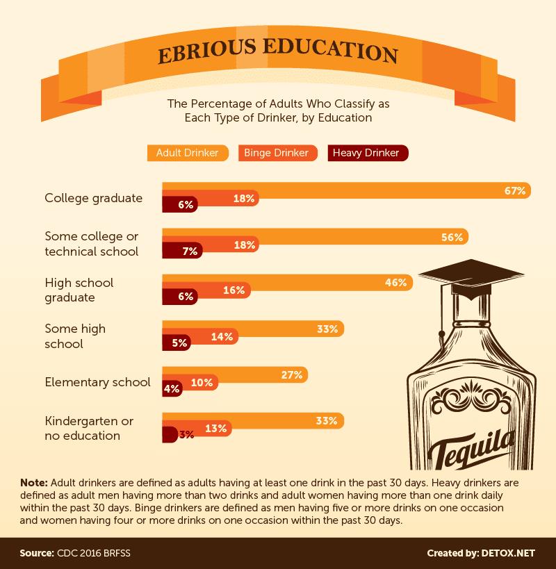 american-ebrious-education