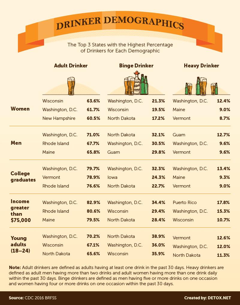 american-drinker-demographics