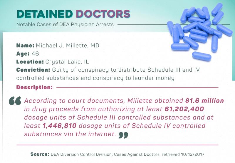case-of-DEA-physician-arrest